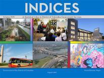 2016 Indices